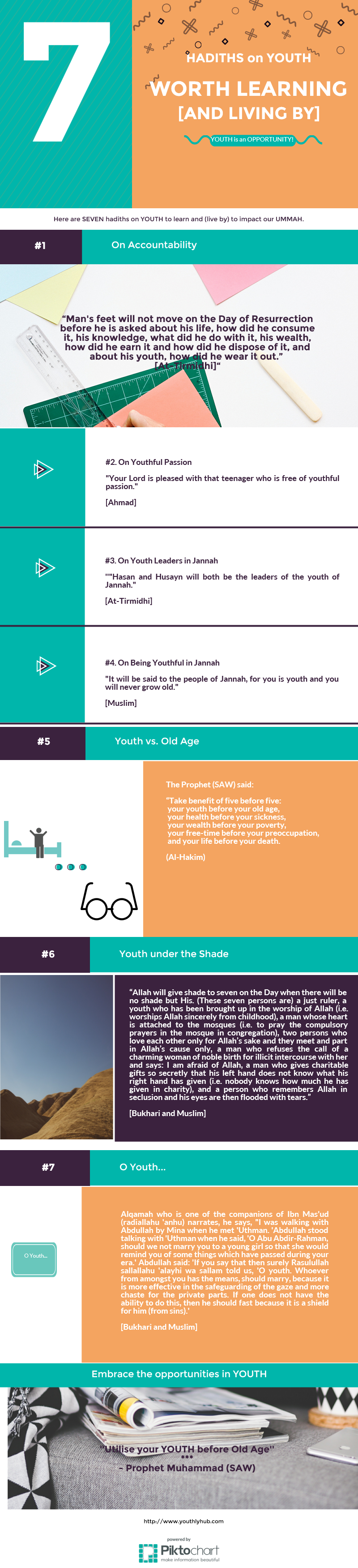 7-hadiths-on-youth-infograpgic-YouthlyHub.com
